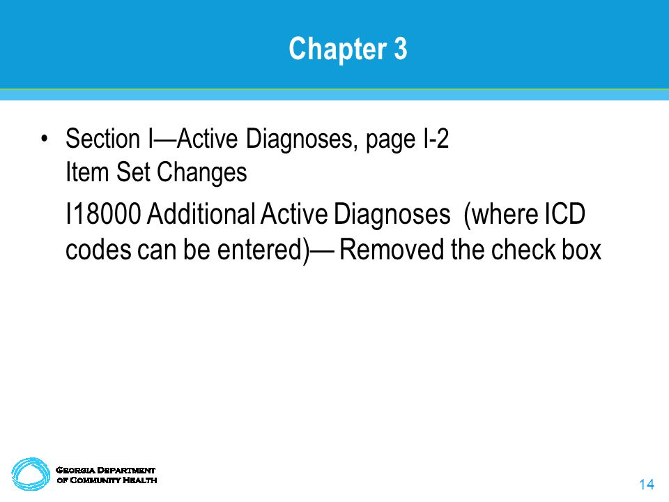 14 Chapter 3 Section I—Active Diagnoses, page I-2 Item Set Changes I18000 Additional Active Diagnoses (where ICD codes can be entered)— Removed the check box