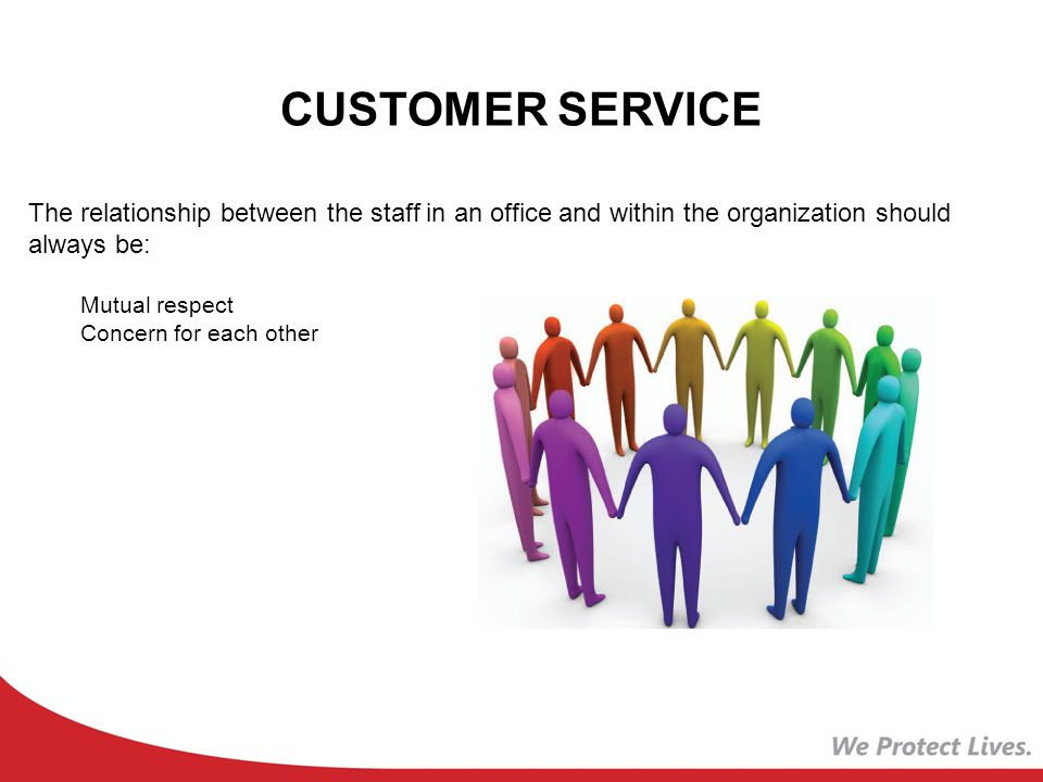 CUSTOMER SERVICE The relationship between the staff in an office and within the organization should always be: Mutual respect Concern for each other