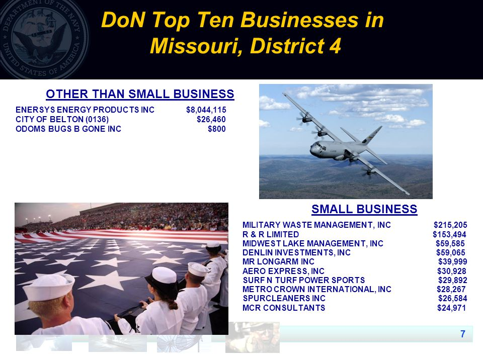 7 DoN Top Ten Businesses in Missouri, District 4 OTHER THAN SMALL BUSINESS ENERSYS ENERGY PRODUCTS INC$8,044,115 CITY OF BELTON (0136) $26,460 ODOMS BUGS B GONE INC $800 SMALL BUSINESS MILITARY WASTE MANAGEMENT, INC $215,205 R & R LIMITED $153,494 MIDWEST LAKE MANAGEMENT, INC $59,585 DENLIN INVESTMENTS, INC $59,065 MR LONGARM INC $39,999 AERO EXPRESS, INC $30,928 SURF N TURF POWER SPORTS $29,892 METRO CROWN INTERNATIONAL, INC $28,267 SPURCLEANERS INC $26,584 MCR CONSULTANTS $24,971