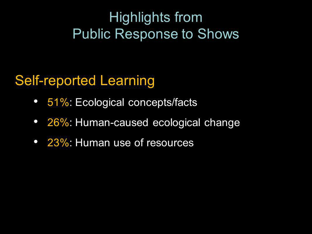 Highlights from Public Response to Shows Self-reported Learning 51%: Ecological concepts/facts 26%: Human-caused ecological change 23%: Human use of resources