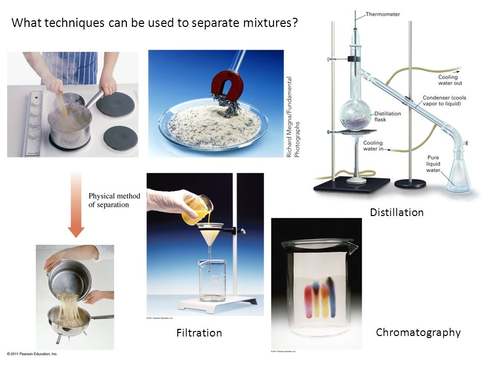 What techniques can be used to separate mixtures? Filtration Chromatography Distillation
