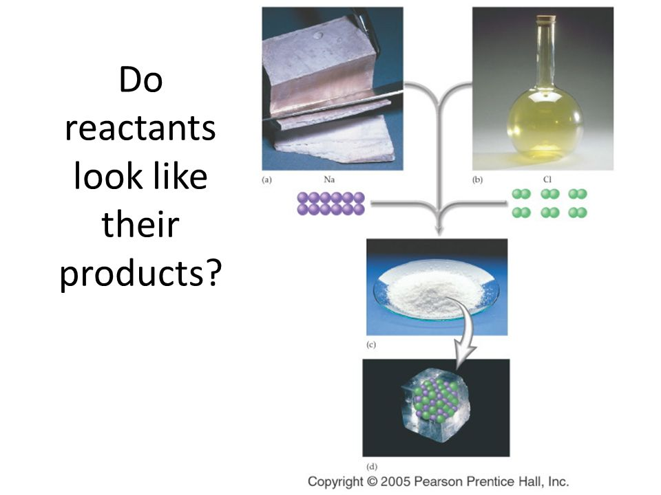 Do reactants look like their products