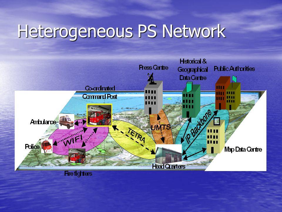Heterogeneous PS Network