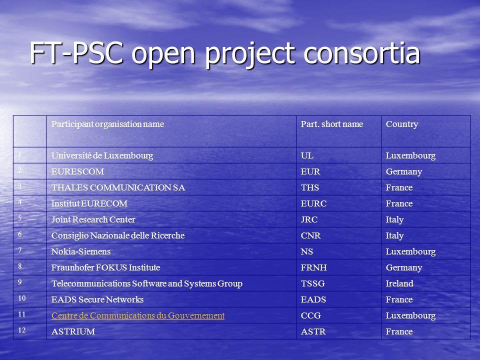 FT-PSC open project consortia Participant organisation namePart.