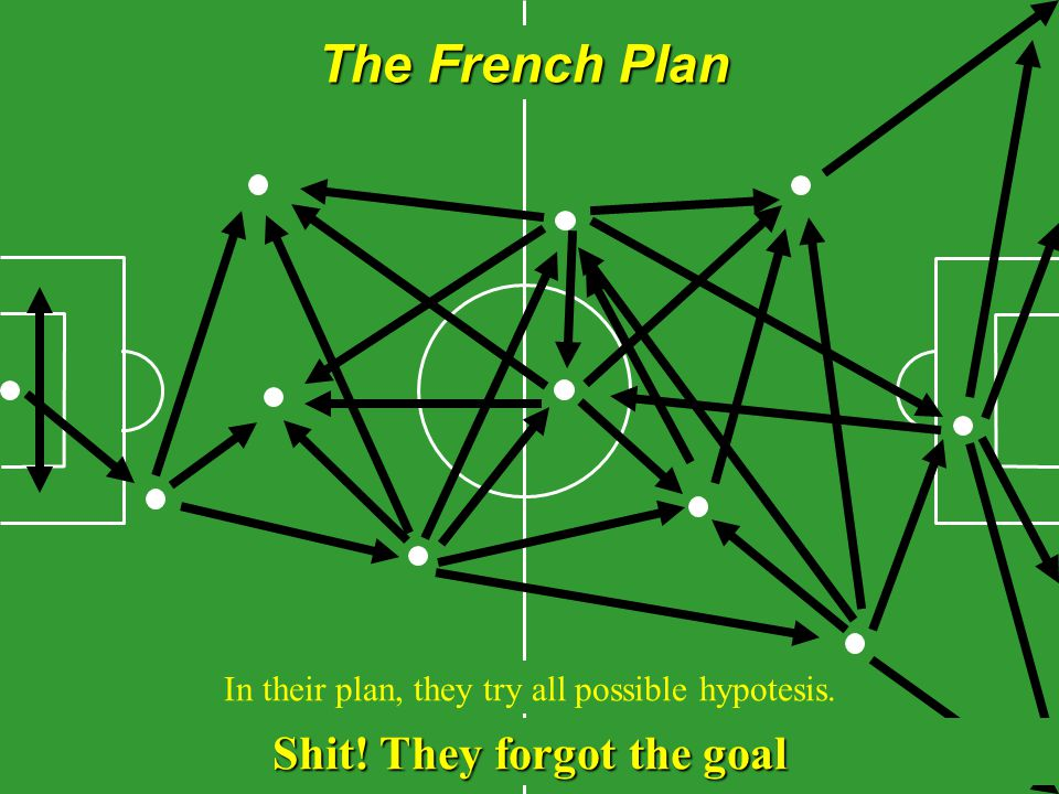 The French Plan In their plan, they try all possible hypotesis. Shit! They forgot the goal