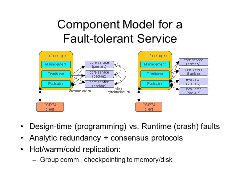 Component Model for a Fault-tolerant Service Design-time (programming) vs.