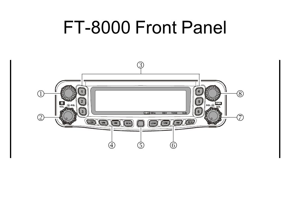 FT-8000 Front Panel