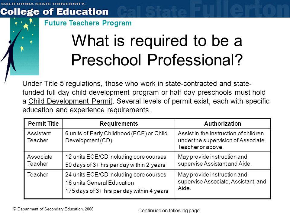 © Department of Secondary Education, 2006 Future Teachers Program What Does a University Professor Do.