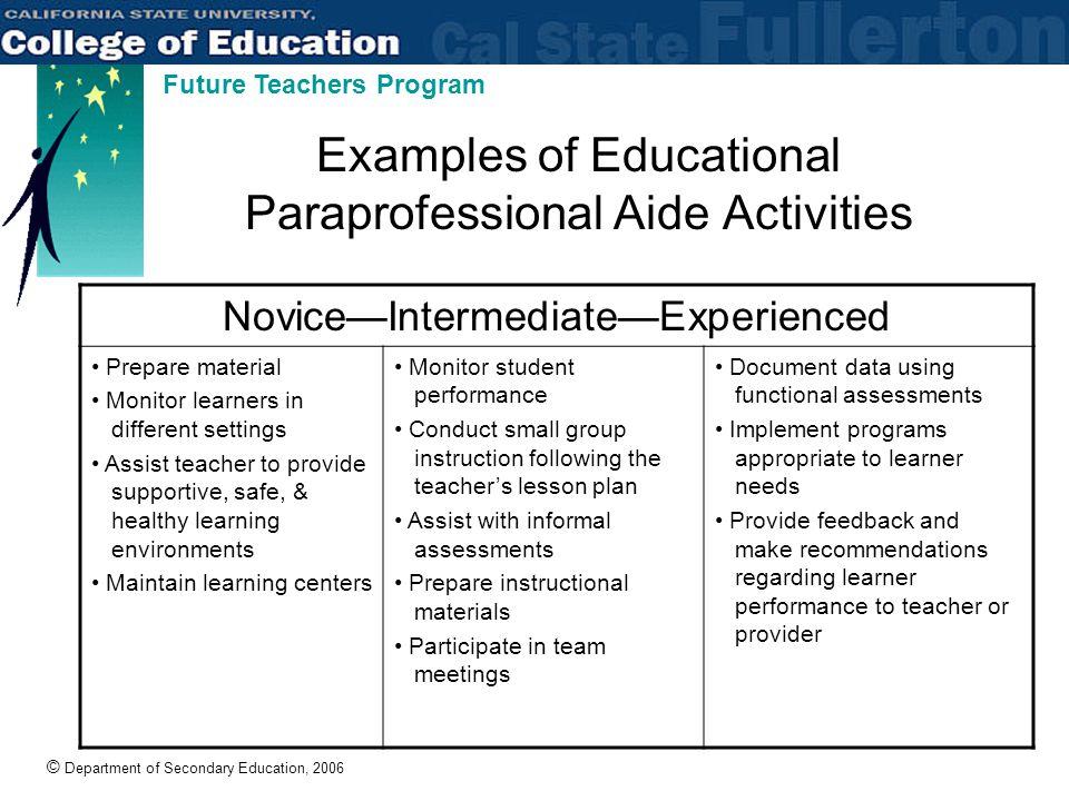 © Department of Secondary Education, 2006 Future Teachers Program What Does a School Nurse Do.