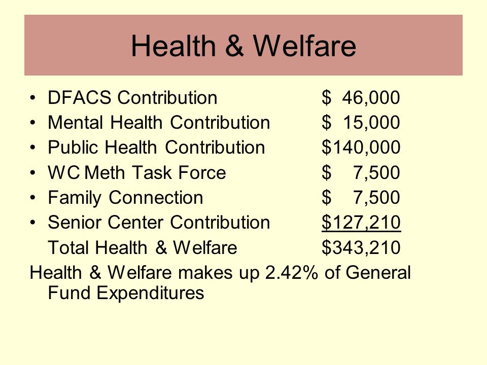 Health & Welfare DFACS Contribution$ 46,000 Mental Health Contribution$ 15,000 Public Health Contribution$140,000 WC Meth Task Force$ 7,500 Family Connection$ 7,500 Senior Center Contribution$127,210 Total Health & Welfare $343,210 Health & Welfare makes up 2.42% of General Fund Expenditures