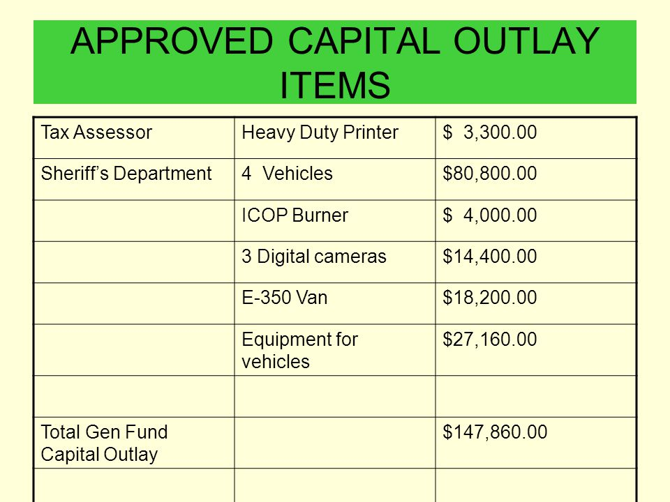 APPROVED CAPITAL OUTLAY ITEMS Tax AssessorHeavy Duty Printer$ 3,300.00 Sheriff's Department4 Vehicles$80,800.00 ICOP Burner$ 4,000.00 3 Digital cameras$14,400.00 E-350 Van$18,200.00 Equipment for vehicles $27,160.00 Total Gen Fund Capital Outlay $147,860.00