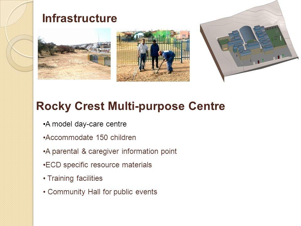 Infrastructure Rocky Crest Multi-purpose Centre A model day-care centre Accommodate 150 children A parental & caregiver information point ECD specific