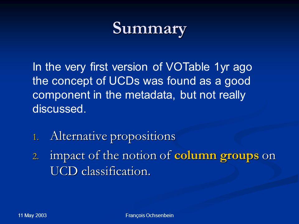 11 May 2003 François Ochsenbein Summary 1. Alternative propositions 2.