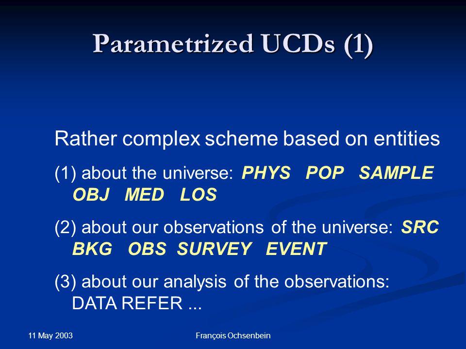 11 May 2003 François Ochsenbein Parametrized UCDs (2) _POS (astrometry) _PHOT (photometry) _SPEC (spectroscopy) _TIME (+date)...