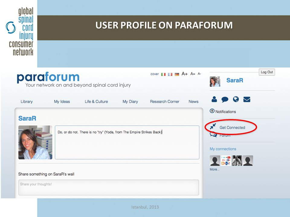 Istanbul, 2013 USER PROFILE ON PARAFORUM