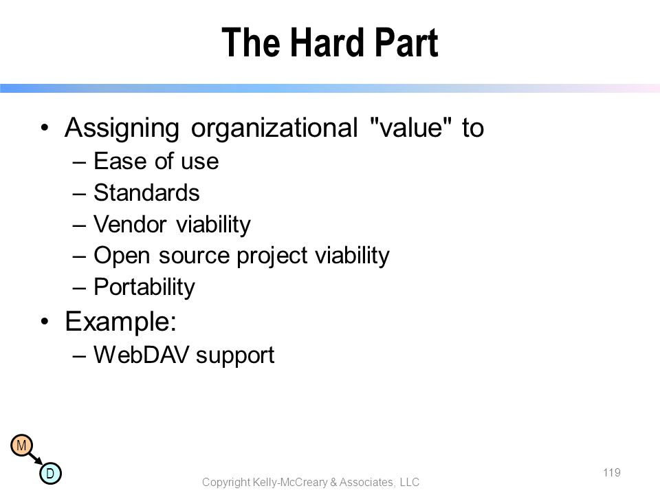 M D The Hard Part Assigning organizational