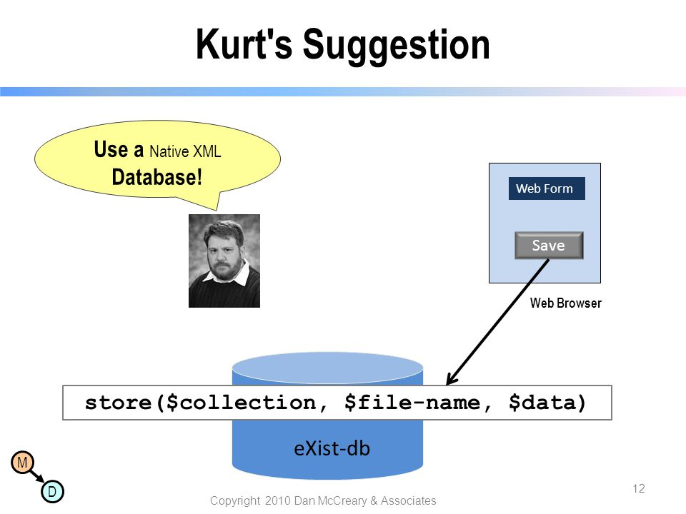 M D Kurt's Suggestion store($collection, $file-name, $data) 12 Copyright 2010 Dan McCreary & Associates Web Browser Save Web Form Use a Native XML Dat