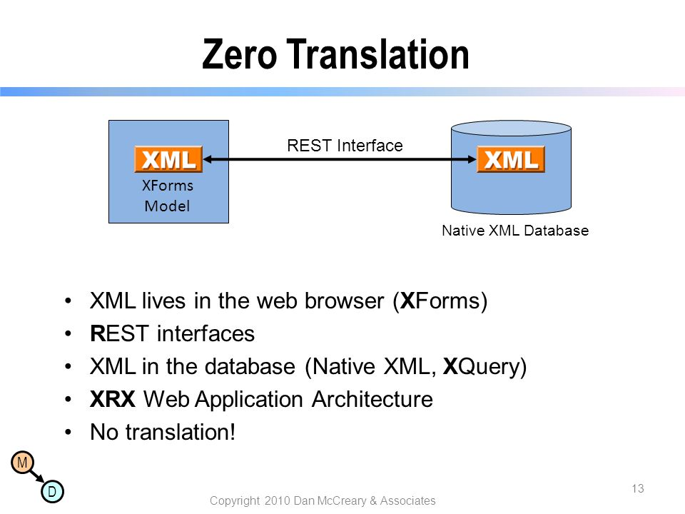 M D Zero Translation XML lives in the web browser (XForms) REST interfaces XML in the database (Native XML, XQuery) XRX Web Application Architecture N