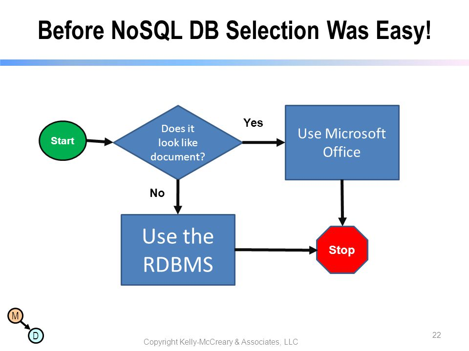M D Before NoSQL DB Selection Was Easy! Copyright Kelly-McCreary & Associates, LLC 22 Does it look like document? Use Microsoft Office Use the RDBMS S