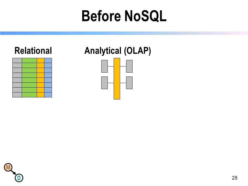 M D Before NoSQL RelationalAnalytical (OLAP) 25