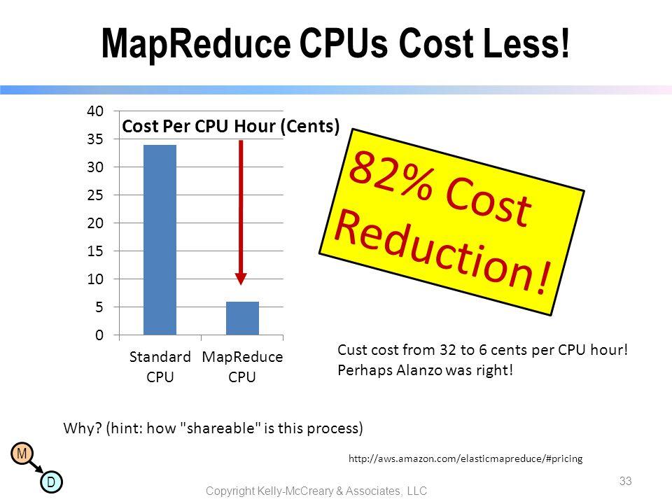 M D MapReduce CPUs Cost Less.