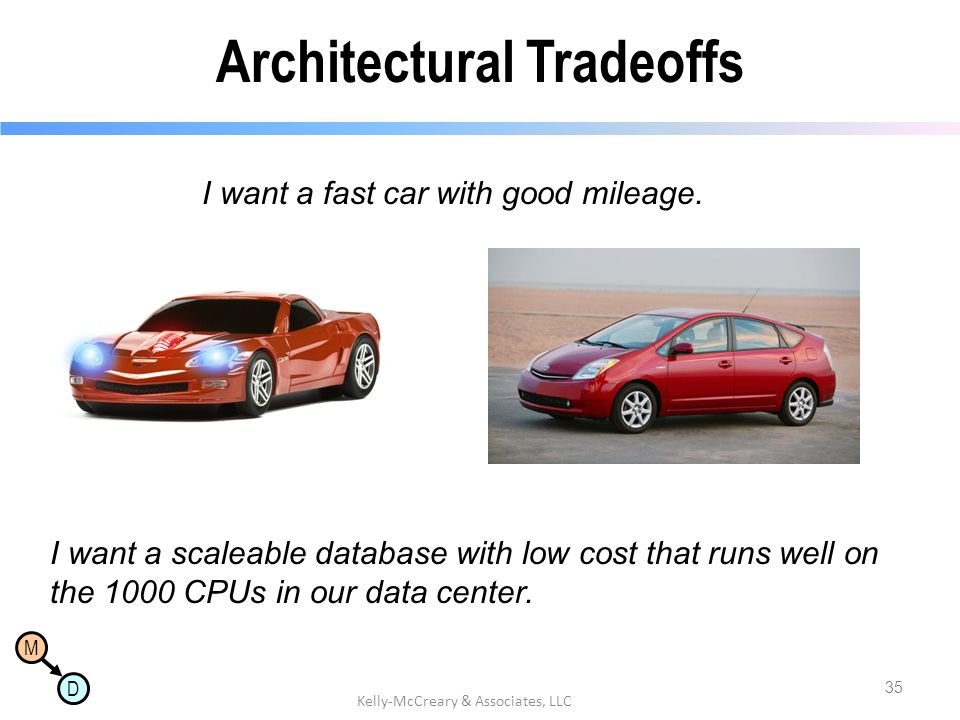 M D Architectural Tradeoffs Kelly-McCreary & Associates, LLC 35 I want a fast car with good mileage. I want a scaleable database with low cost that ru