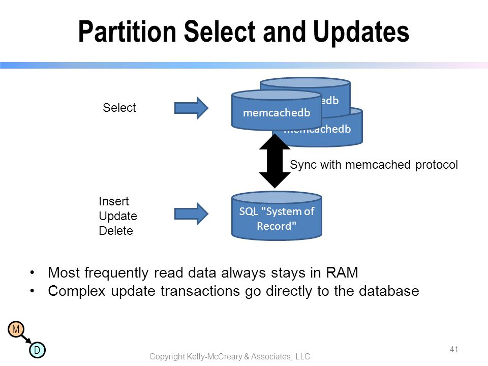 M D memcachedb Partition Select and Updates Most frequently read data always stays in RAM Complex update transactions go directly to the database Copy