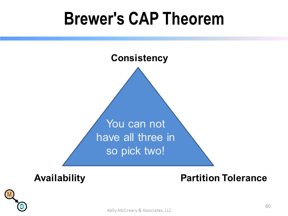 M D Brewer's CAP Theorem Consistency AvailabilityPartition Tolerance 60 Kelly-McCreary & Associates, LLC You can not have all three in so pick two!