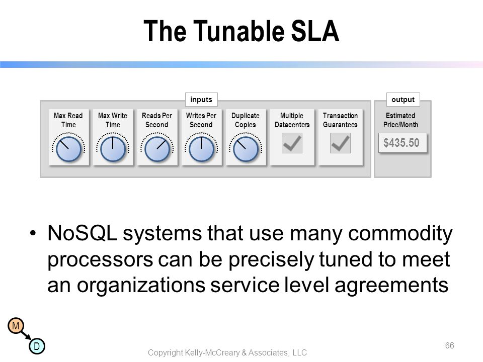 M D The Tunable SLA NoSQL systems that use many commodity processors can be precisely tuned to meet an organizations service level agreements Copyrigh