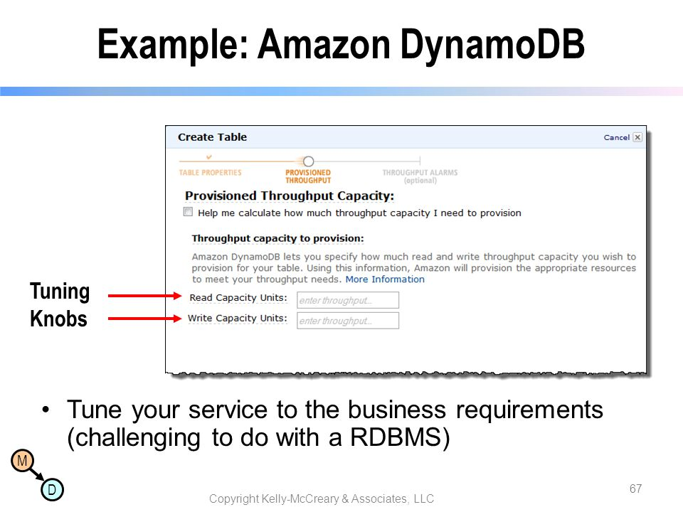 M D Example: Amazon DynamoDB Tune your service to the business requirements (challenging to do with a RDBMS) Copyright Kelly-McCreary & Associates, LLC 67 Tuning Knobs