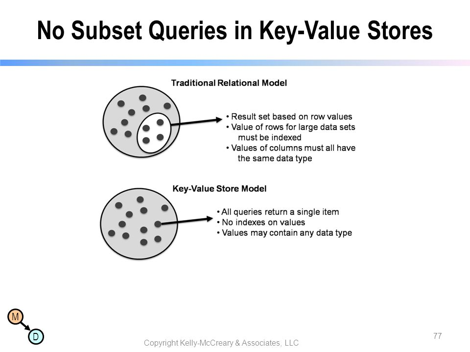 M D No Subset Queries in Key-Value Stores Copyright Kelly-McCreary & Associates, LLC 77