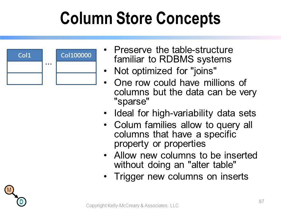 M D Column Store Concepts Preserve the table-structure familiar to RDBMS systems Not optimized for joins One row could have millions of columns but the data can be very sparse Ideal for high-variability data sets Colum families allow to query all columns that have a specific property or properties Allow new columns to be inserted without doing an alter table Trigger new columns on inserts Copyright Kelly-McCreary & Associates, LLC 87 Col1Col100000 …