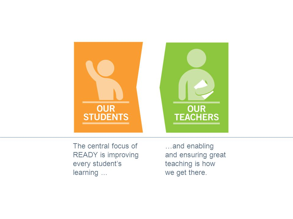 The central focus of READY is improving every student's learning...