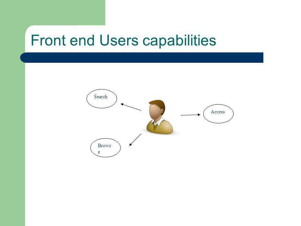 Front end Users capabilities Access Brows e Search