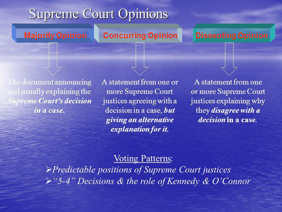 Majority OpinionConcurring OpinionDissenting Opinion The document announcing and usually explaining the Supreme Court s decision in a case.