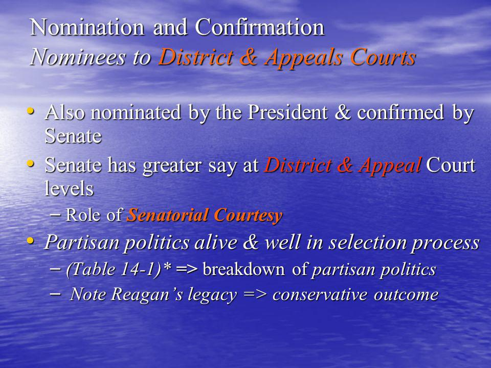 Nomination and Confirmation Nominees to District & Appeals Courts Also nominated by the President & confirmed by Senate Also nominated by the President & confirmed by Senate Senate has greater say at District & Appeal Court levels Senate has greater say at District & Appeal Court levels – Role of Senatorial Courtesy Partisan politics alive & well in selection process Partisan politics alive & well in selection process – (Table 14-1)* => breakdown of partisan politics – Note Reagan's legacy => conservative outcome