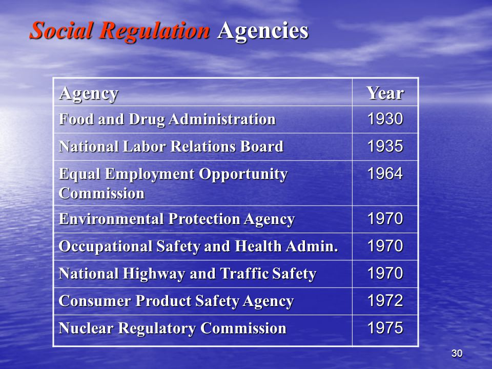 30 AgencyYear Food and Drug Administration 1930 National Labor Relations Board 1935 Equal Employment Opportunity Commission 1964 Environmental Protection Agency 1970 Occupational Safety and Health Admin.