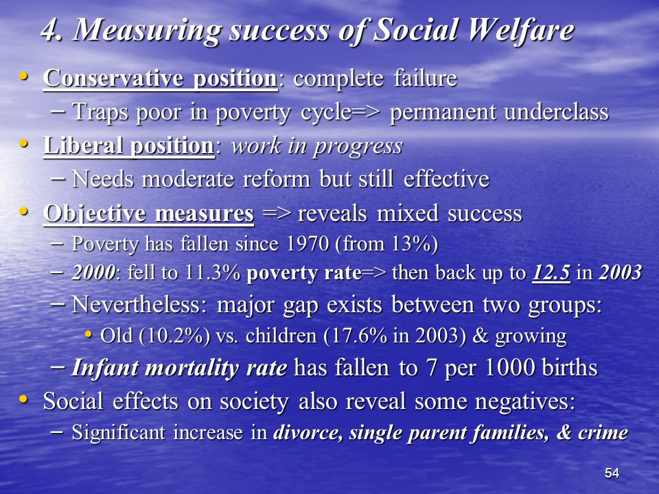 54 4. Measuring success of Social Welfare Conservative position: complete failure Conservative position: complete failure – Traps poor in poverty cycl