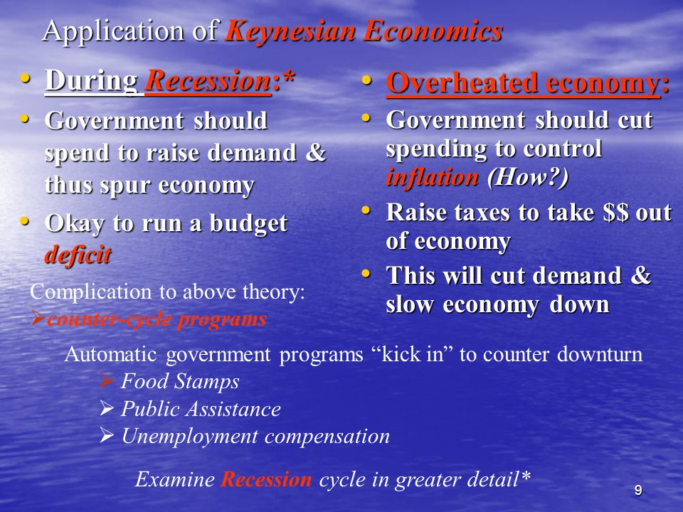 9 Application of Keynesian Economics During Recession:* During Recession:* Government should spend to raise demand & thus spur economy Government should spend to raise demand & thus spur economy Okay to run a budget deficit Okay to run a budget deficit Overheated economy: Overheated economy: Government should cut spending to control inflation (How ) Government should cut spending to control inflation (How ) Raise taxes to take $$ out of economy Raise taxes to take $$ out of economy This will cut demand & slow economy down This will cut demand & slow economy down Complication to above theory:  counter-cycle programs Automatic government programs kick in to counter downturn  Food Stamps  Public Assistance  Unemployment compensation Examine Recession cycle in greater detail*