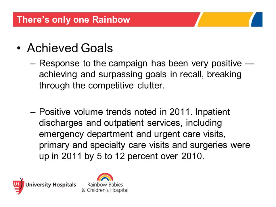 Achieved Goals –Response to the campaign has been very positive — achieving and surpassing goals in recall, breaking through the competitive clutter.