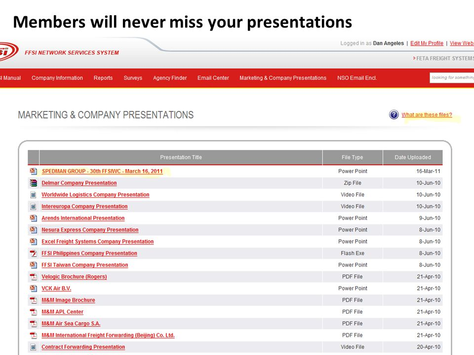 Members will never miss your presentations