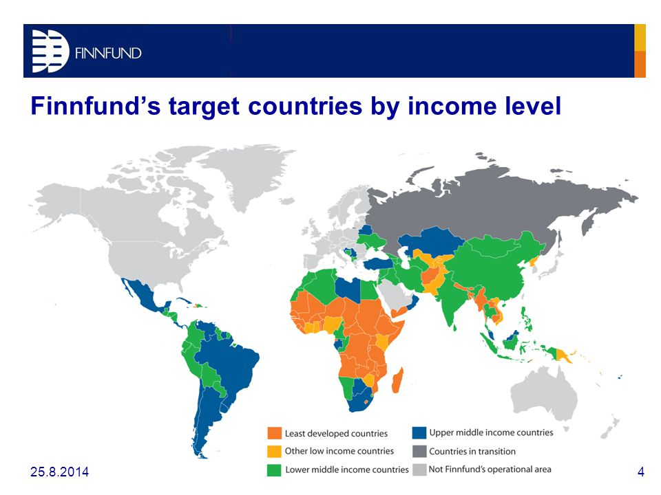 Finnfund's target countries by income level