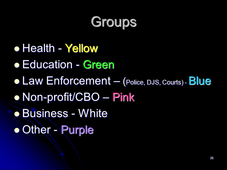 26 Groups Health - Yellow Health - Yellow Education - Green Education - Green Law Enforcement – ( Police, DJS, Courts) - Blue Law Enforcement – ( Police, DJS, Courts) - Blue Non-profit/CBO – Pink Non-profit/CBO – Pink Business - White Business - White Other - Purple Other - Purple