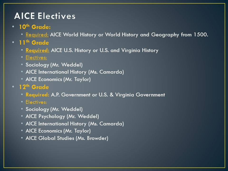 10 th Grade: Required: AICE World History or World History and Geography from 1500.