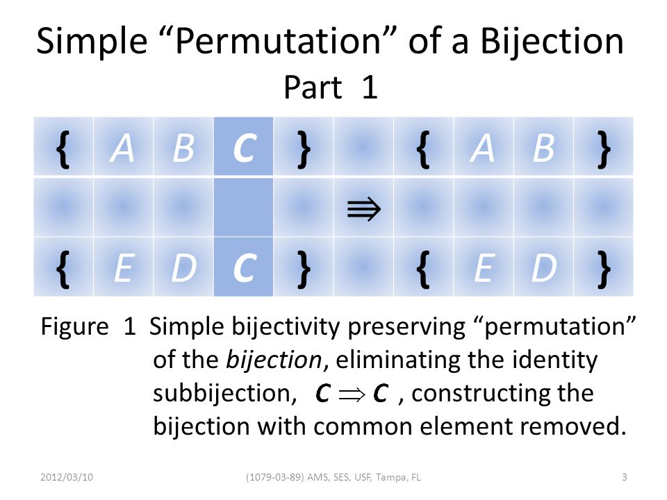 Simple Permutation of a Bijection Part 1 {ABC}{AB}   ⇛  {EDC}{ED} Figure 1 Simple bijectivity preserving permutation of the bijection, eliminating the identity subbijection,, constructing the bijection with common element removed.