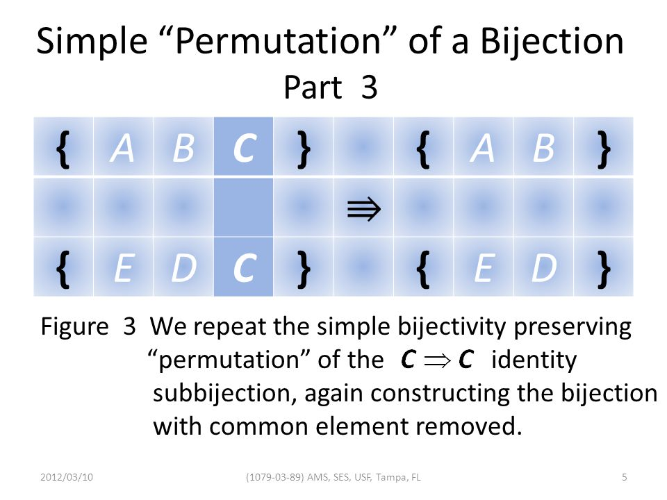 Simple Permutation of a Bijection Part 3 {ABC}{AB}   ⇛  {EDC}{ED} Figure 3 We repeat the simple bijectivity preserving permutation of the identity subbijection, again constructing the bijection with common element removed.
