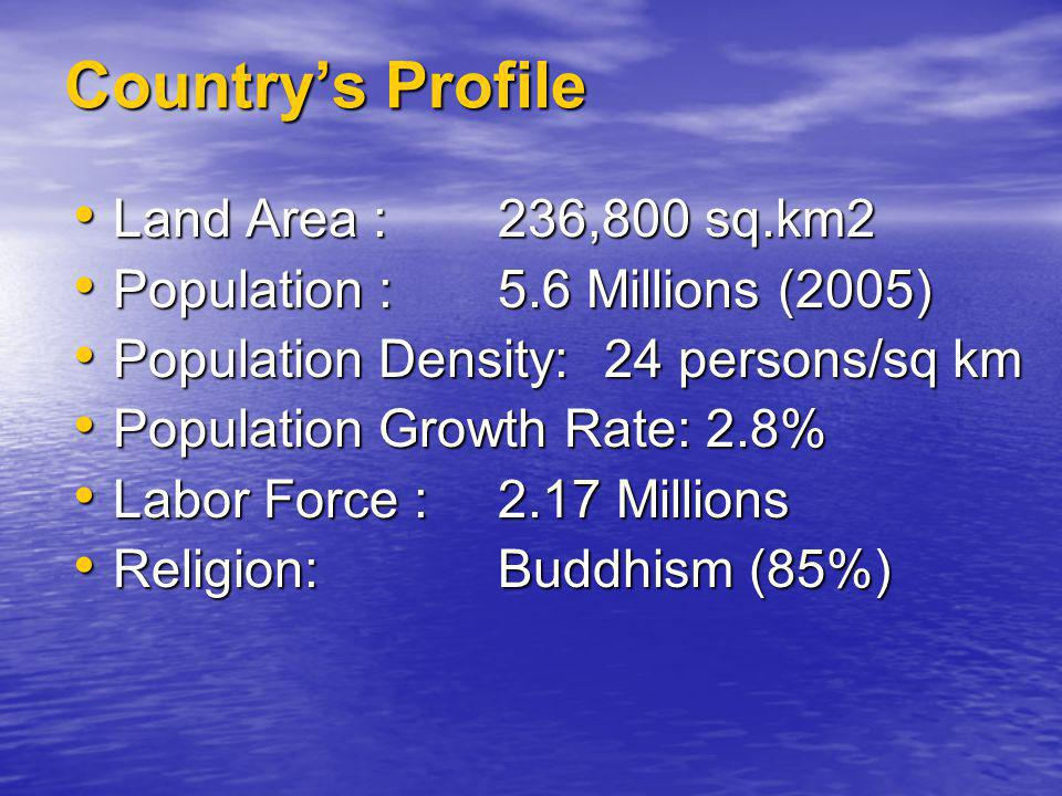Country's Profile Land Area :236,800 sq.km2 Land Area :236,800 sq.km2 Population :5.6 Millions (2005) Population :5.6 Millions (2005) Population Density:24 persons/sq km Population Density:24 persons/sq km Population Growth Rate: 2.8% Population Growth Rate: 2.8% Labor Force :2.17 Millions Labor Force :2.17 Millions Religion:Buddhism (85%) Religion:Buddhism (85%)