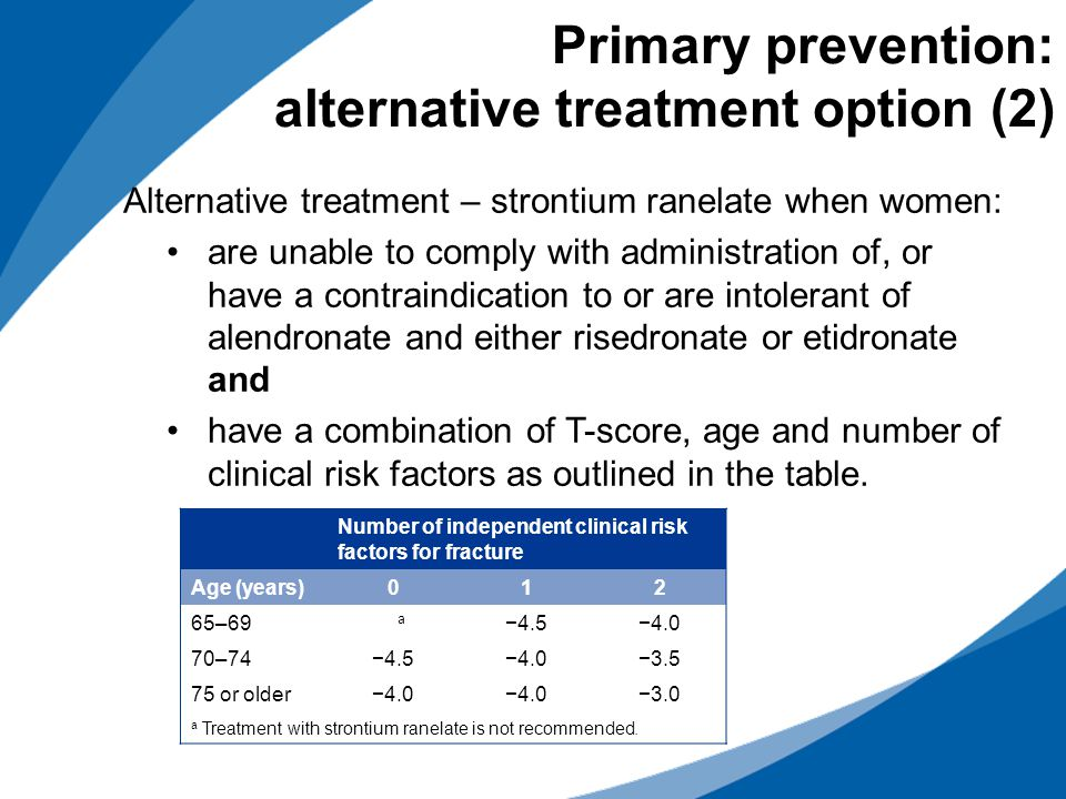 Primary prevention: alternative treatment option (2) Number of independent clinical risk factors for fracture Age (years)012 65–69 a −4.5−4.0 70–74−4.5−4.0−3.5 75 or older−4.0 −3.0 a Treatment with strontium ranelate is not recommended.