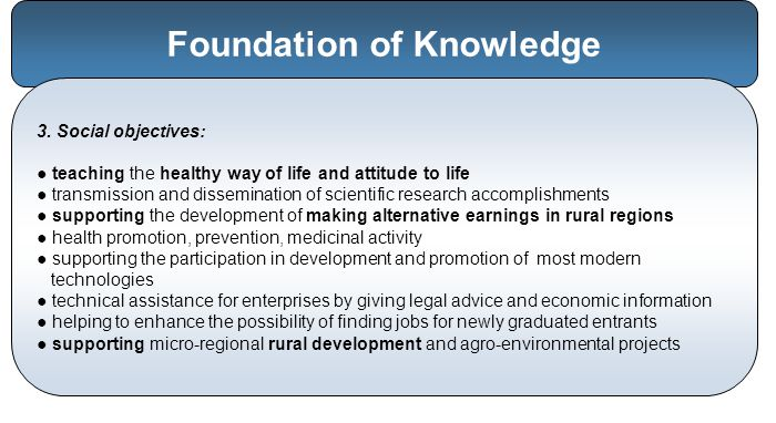 Foundation of Knowledge 3.