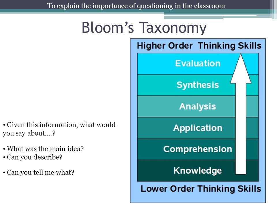 Bloom's Taxonomy To explain the importance of questioning in the classroom Can you tell me what? Given this information, what would you say about….? W